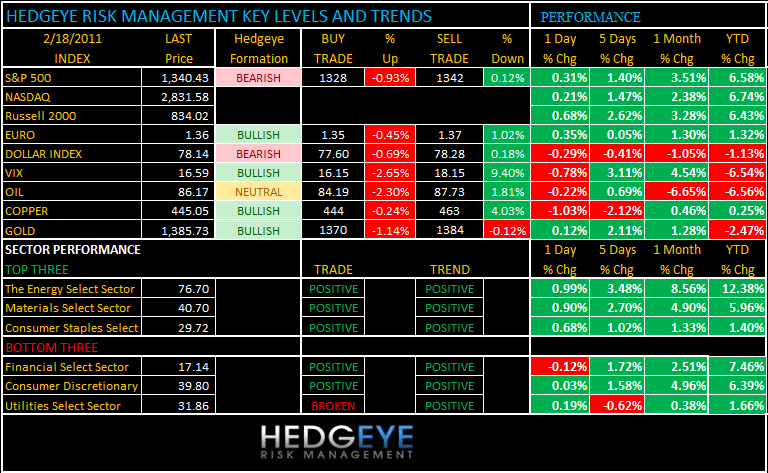 THE HEDGEYE DAILY OUTLOOK - dailyhp