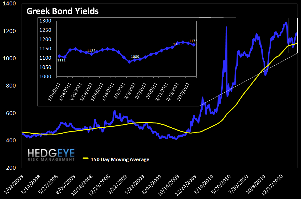 WEEKLY RISK MONITOR FOR FINANCIALS: SHORT-TERM NEGATIVE - greek bonds