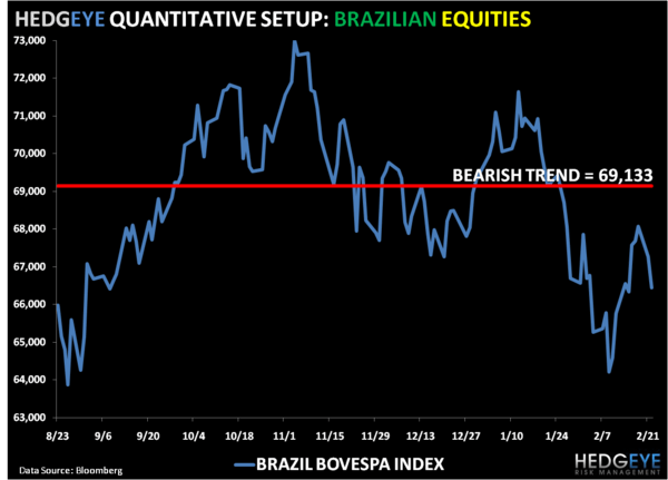 Brazil: Short-Term Pain for Long-Term Gain - 3